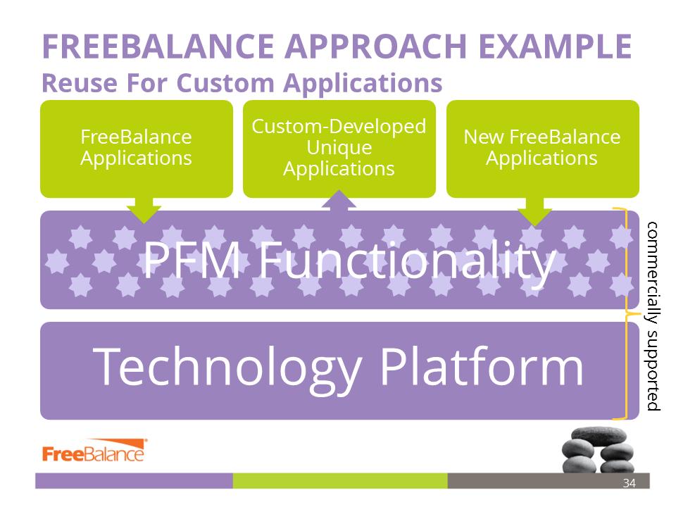 platform-approach