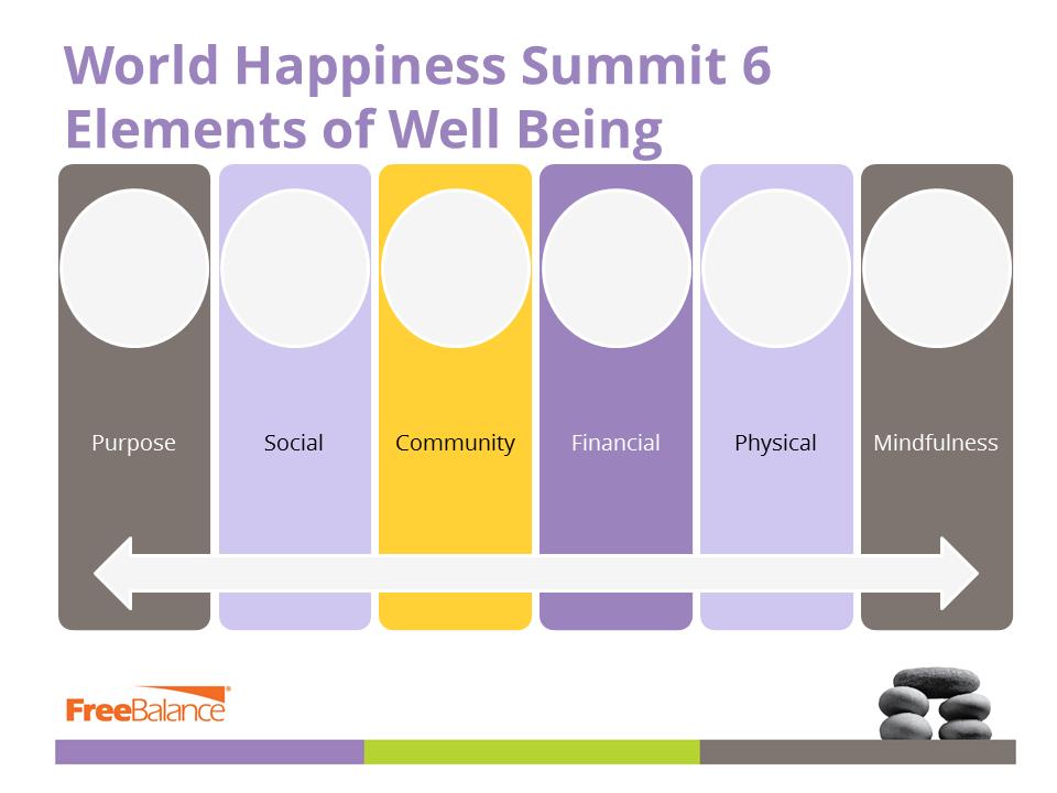 Happiness Summit