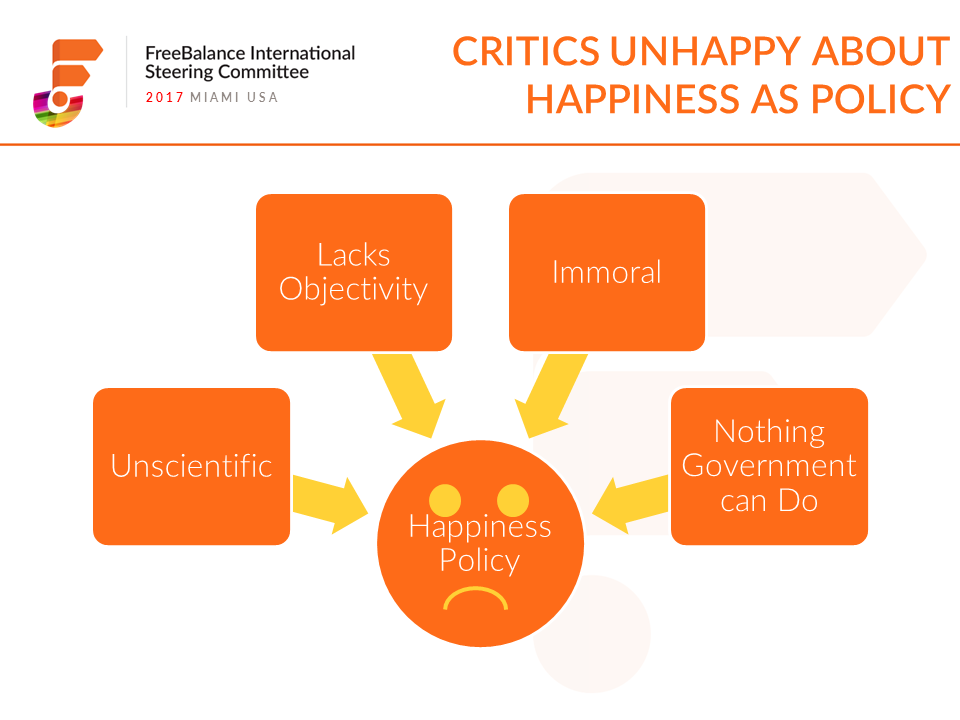Critics Unhappy About Happiness Policy