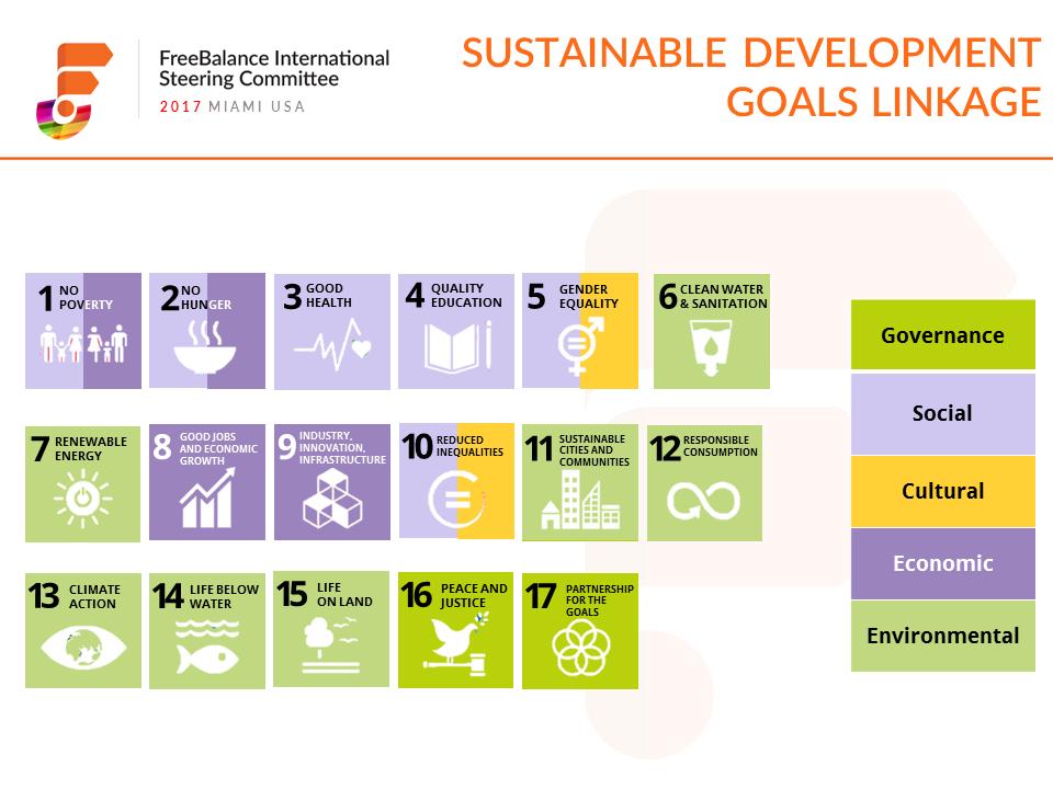 SDGs Linkage